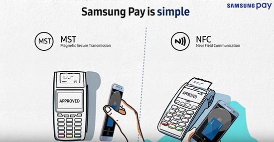 Зачем нужна технология MST от корейской компании Samsung
