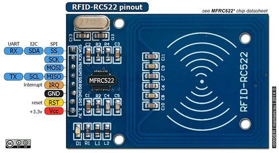 Принципы работы NFC модуля Arduino